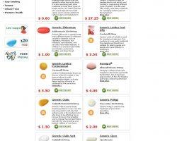 Generic Pharmacy - 24h-genericstore.com