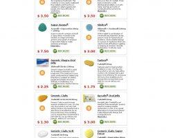 Online Pharmacy – Alleddrugs.com