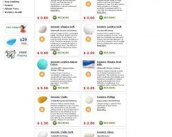 Online Pharmacy | Buy Online No Prescription - allrx.org