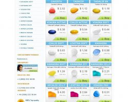 Australian Generic Viagra(Sildenafil), Cialis(Tadalafil), Levitra(Vardenafil), Kamagra - australiageneric.com