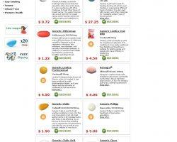 belovedpills.com – belovedpills Resources and Information. This website is for sale!