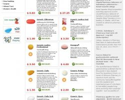 Mens Health Blog. Medical Blog - bigdrug.net