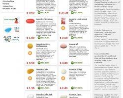 Mens Health Blog. Medical Blog - bigdrug.net