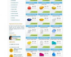 Brasil Genricos – Viagra(Sildenafila), Cialis(Tadalafila), Levitra(Vardenafila) Brasil - brasilgenericos.com