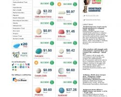Avodart (Dutasteride 0.5mg) at BuyDrugs24.com online Pharmacy. Men's Health discount medications online.