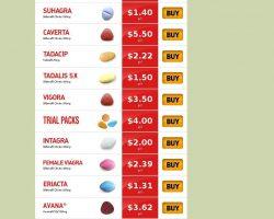 Buy Generic Viagra | Buy Sildenafil | Generic Viagra Pharmacy - buygenericviagraa.com
