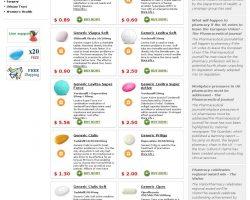 Online Drugstore - centralmedstore.com