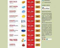 Cheap Cialis | Buy Generic Cialis at Cheapest Prices - cheap-cialis.net