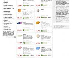 Mens health medications in online Pharmacy. Generic Rx Online Pharmacy )|( Buy Generic Drugs )|( No Prescription Pharmacy. - cheapgenericpharmacy.com