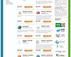 Cheap generic drugs – buy discount generics at Cheapgenerics24.com online pharmacy