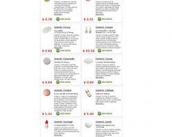 Clomid, Buy Clomid, Buy Clomid Online, Clomiphene, Buy Clomiphene, Buy Cheap Clomid, Order Clomid, Buy Cheap Generic Clomid - clomiphenecitrate50mgmen.com