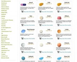 33drugs.com Online Review | 33 Drugs Pharmacy Ltd Net Com - cs-33drugs.com