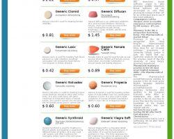 Your Trusted Drug-Storerx.com