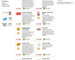 Nature Meds Pharmacy: 100% Quality - ed-inhousegeneric.info