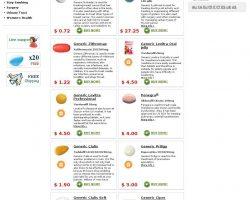 ED Best Pills - edbestpills.info