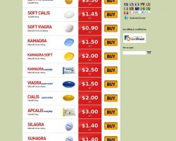 ED Trusted Pharmacy Online | ED Drugstoe - eddrugstore.net