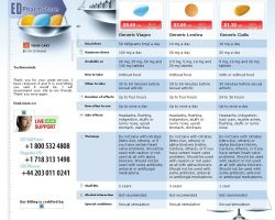 ED PharmStore – Quality Generic equivalent ED medications - edpharmstore.org