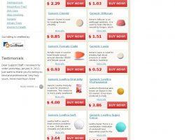 Online Pharmacy – Extra-Meds.com