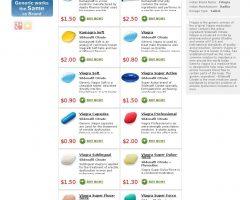 Buy Filagra 100 mg, 50 mg – Cheap Filagra Soft (Viagra Soft) – Sildenafil Drugstore – FilagraRX.com