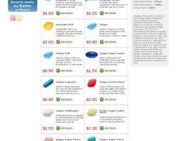 Filagra 150mg, 100mg, 50mg, 25mg – Free Filagraxxx 20 pills to every order – FilagraRX.net review