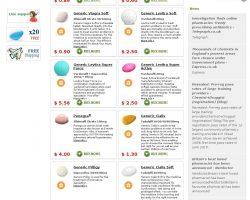 Online Pharmacy - indgeneric.com