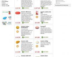 IndianTrustedPills:: New Indian Healthcare, Trusted meds pharmacy online - indiatrustedpills.info