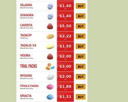 PharmacieGenerique.net – Viagra, Levitra, Cialis