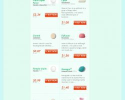 Online Pharmacy – Get Cheap Medicines Online | Doctor Prescribed - pharmadoctor.net