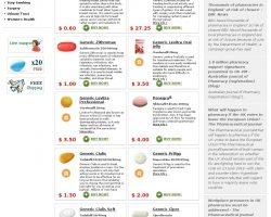 TrustedTablets Online Pharmacy - shoprxmed.com