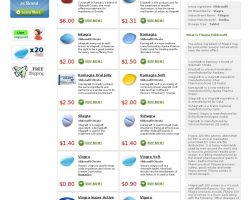 Buy Filagra 100, 50 mg – Order cheap Sildenafil pills (Generic & Brand) – Online Sildenafil DrugStore. - sildenafildrugs.com