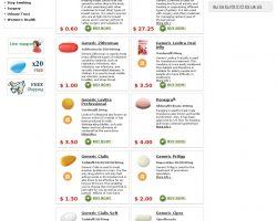 Checkout @ TabletsToday.com – Your reliable supplier of generic medications. - tabletstoday.org