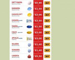 Viagra Online – Order Prescription Drugs Online.-2015 - viagra-101.com