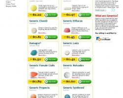 Popular Pills Online - viagra2000.com