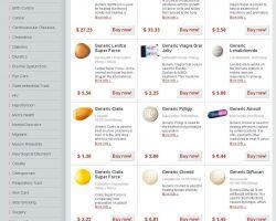 Online pharmacy - buygenericsfromindia.com