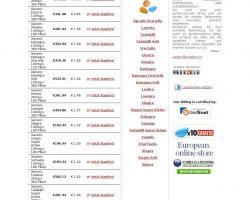 Men Health Apotheke GROSSBRITANNIEN |Kaufen : Viagra, Kamagra, Cialis und Levitra komfortabel und privat von zu Hause aus - menhealth-pharmacy.eu