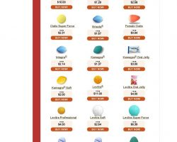 Online pharmacy - popularedproducts.com